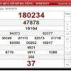 Tổng hợp cầu lô phân tích kqxsmt ngày 06/03 từ các cao thủ số 1