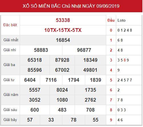 Dự đoán kết quả XSMB Vip ngày 10/06/2019