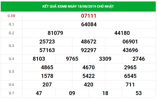 Soi cầu dự đoán XSMB Vip ngày 19/08/2019
