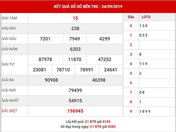 Thống kê XSBTR thứ 3 ngày 01-102019