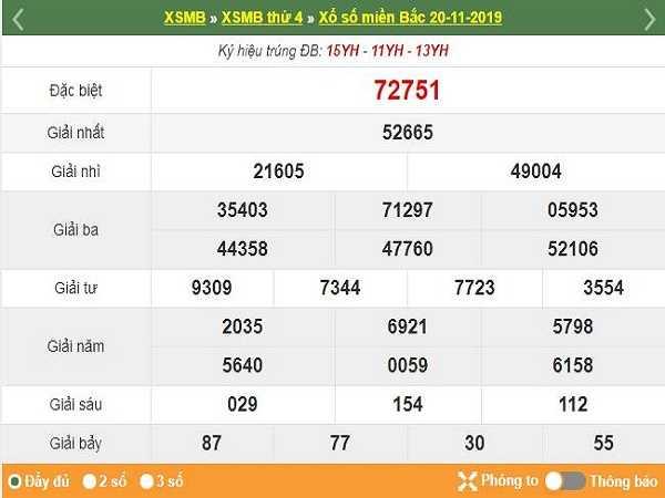 Nhận định KQXSMB ngày 21/11 chuẩn xác 100%