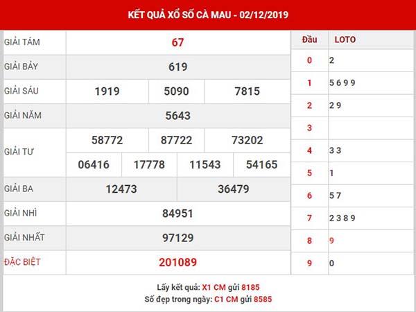 Thống kê SX Cà Mau thứ 2 ngày 09-12-2019