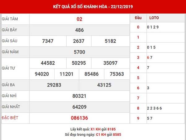 Phân tích kết quả SX Khánh Hòa thứ 4 ngày 25-12-2019