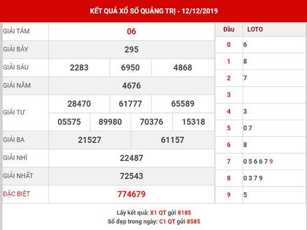 Thống kê SX Quảng Trị thứ 5 ngày 19-12-2019