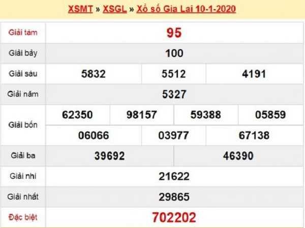 Bảng tổng hợp phân tích xsgl ngày 17/01 chuẩn 100%
