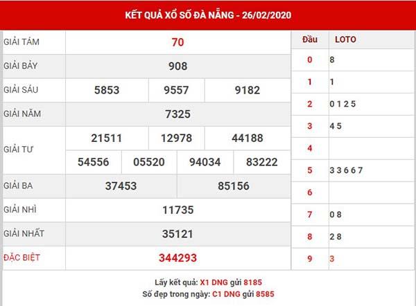 Phân tích SX Đà Nẵng thứ 7 ngày 29-02-2020