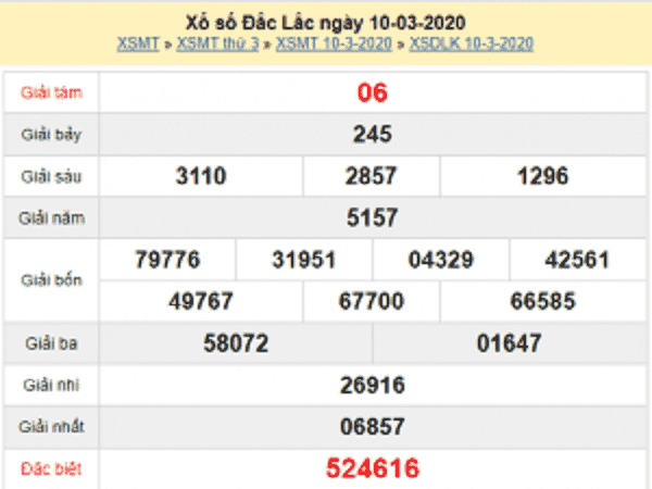 Nhận định KQXSDL ngày 24/03 chuẩn 100%