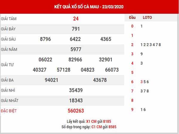 Thống kê XSCM ngày 30/3/2020