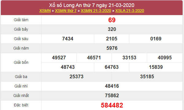 Soi cầu VIP XSLA 28/3/2020 - KQXS Long An thứ 7