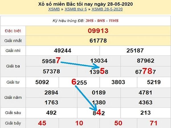 du-doan-xsmb-bach-thu-ngay-29-5-2020-min