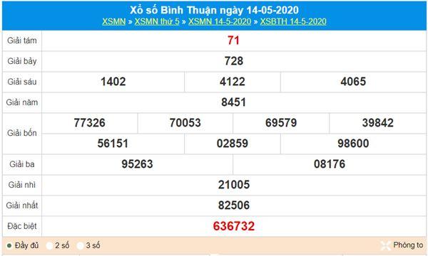 Soi cầu XSBTH 21/5/2020 - KQXS Bình Thuận thứ 5