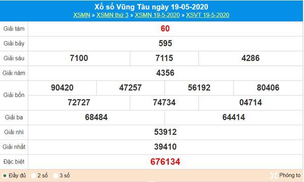 Soi cầu XSVT 26/5/2020, nhanh tay chốt lô giải đặc biệt