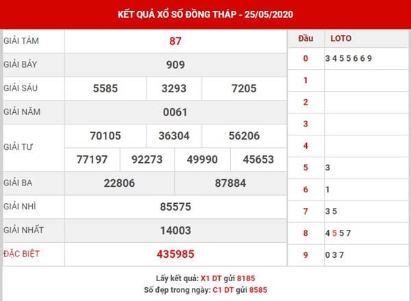 Phân tích kết quả sx Đồng Tháp thứ 2 ngày 1-6-2020