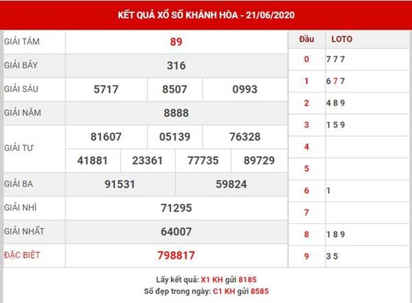 Phân tích kết quả sổ xố Khánh Hòa thứ 4 ngày 24-6-2020