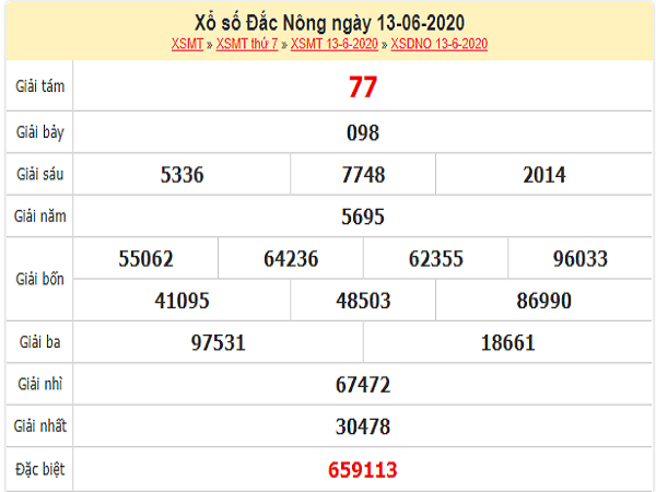 ket-qua-xo-so-Dac-Nong-ngay-13-6-2020-min