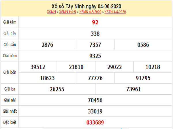 ket-qua-xo-so-Tay-Ninh-ngay-4-6-2020-min