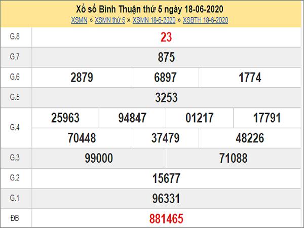 Dự đoán xổ số Bình Thuận 25-06-2020