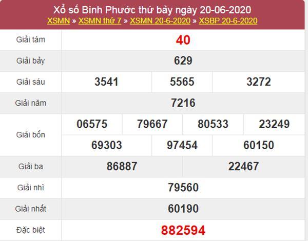 Thống kê XSBP 27/6/2020 chốt KQXS Bình Phước cùng cao thủ