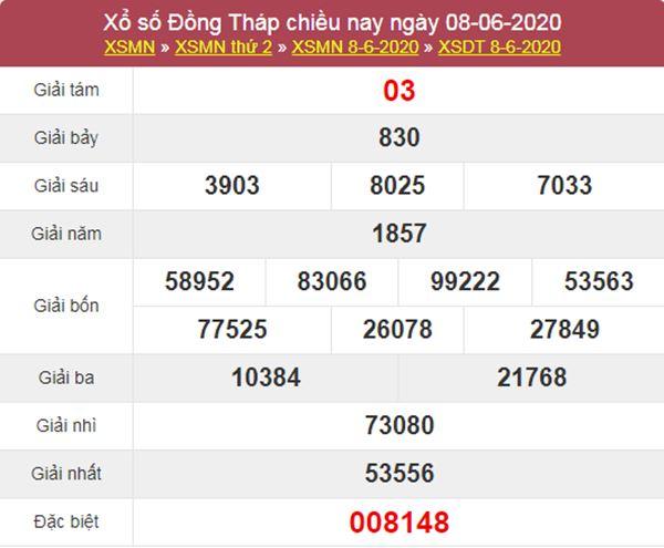 Thống kê XSDT 15/6/2020 chốt KQXS Đồng Tháp thứ 2