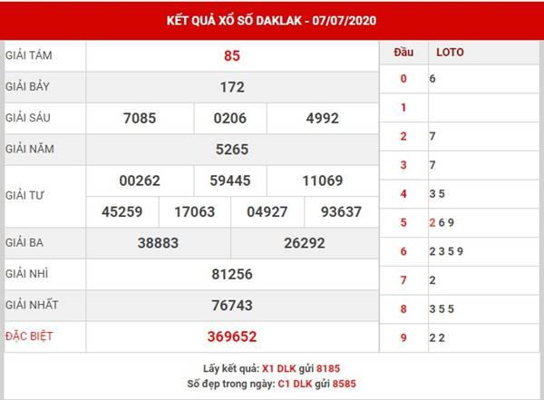 Phân tích kết quả XSDLK thứ 3 ngày 14-7-2020