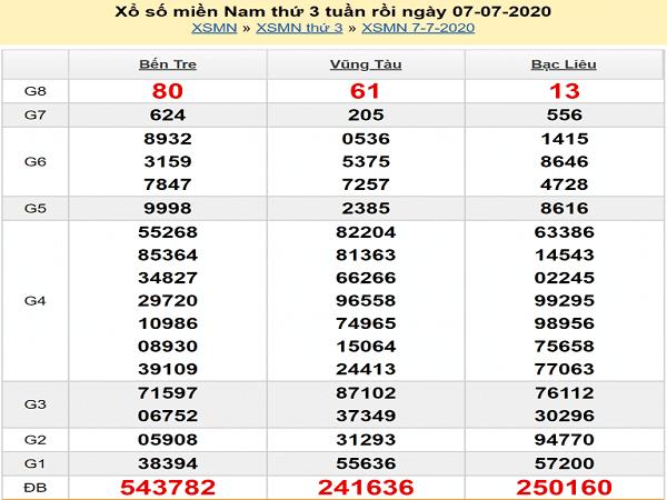 soi-cau-XSMN-8-7-2020-min
