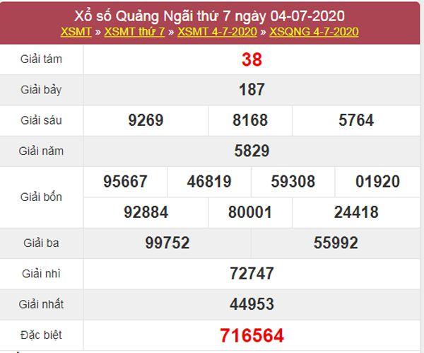 Thống kê XSQNG 11/7/2020 chốt lô Quảng Ngãi hôm nay