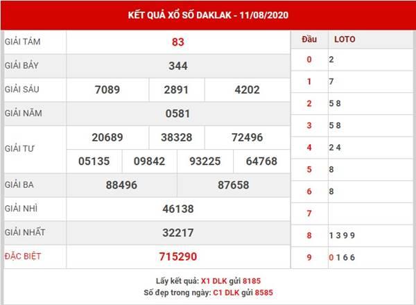 Thống kê SX Daklak thứ 3 ngày 18-8-2020