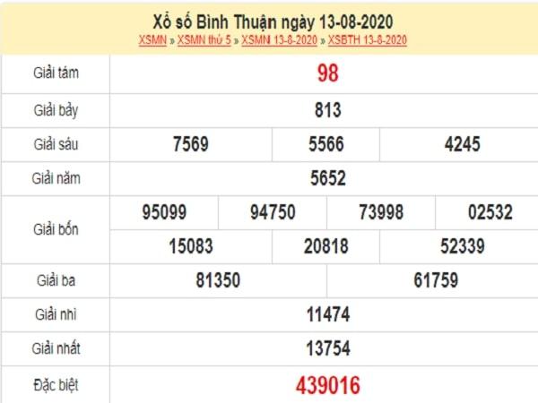 Phân tích XSBTH 20/8/2020