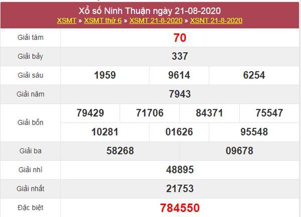 Soi cầu XSNT 28/8/2020 chốt KQXS Ninh Thuận thứ 6