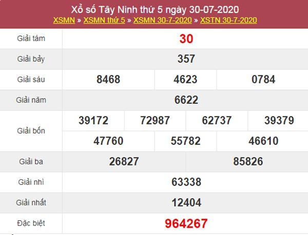 Soi cầu XSTN 6/8/2020 chốt lô Tây Ninh cực chuẩn xác
