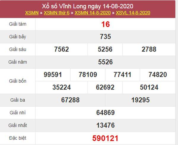 Soi cầu XSVL 21/8/2020 chốt lô số đẹp Vĩnh Long thứ 6