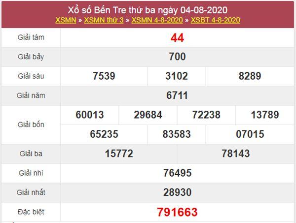 Thống kê XSBT 11/8/2020 chốt KQXS Bến Tre thứ 3