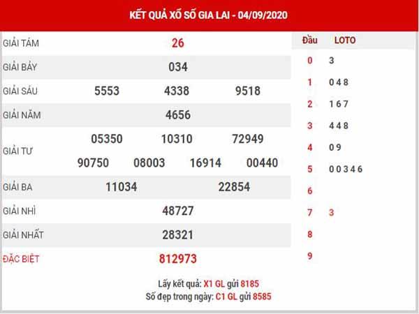 Thống kê XSGL ngày 11/9/2020