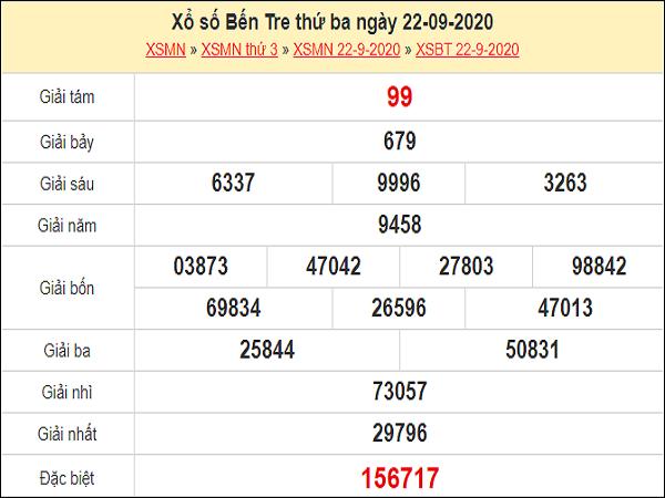 Nhận định XSBT 29/9/2020