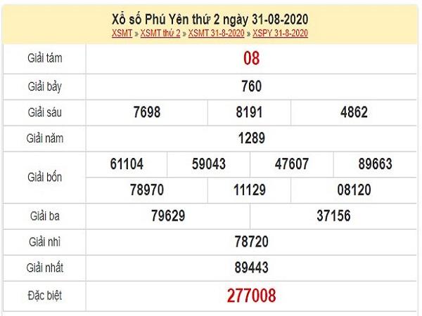 Nhận định KQXSPY- xổ số phú yên thứ 2 ngày 07/09 chuẩn xác