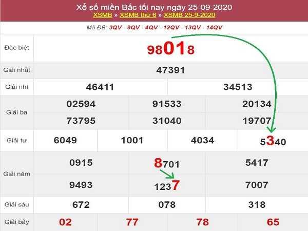 Nhận định KQXSMB ngày 26/09/2020 - xổ số miền bắc của các chuyên gia