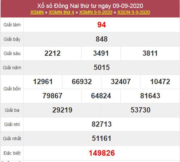 Thống kê XSDNA 16/9/2020 chốt số đẹp Đồng Nai thứ 4