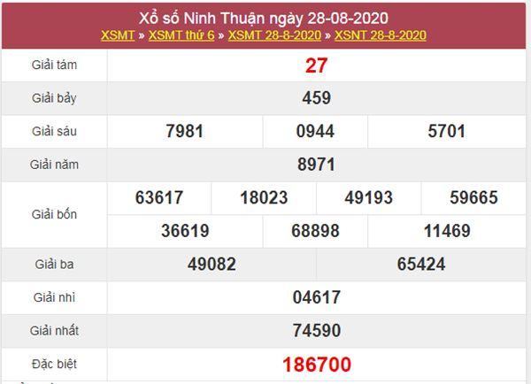 Thống kê XSNT 4/9/2020 chốt KQXS Ninh Thuận thứ 6