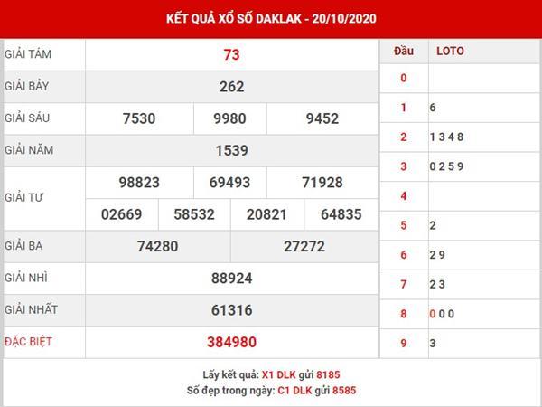 Thống kê xổ số Daklak thứ 3 ngày 27-10-2020