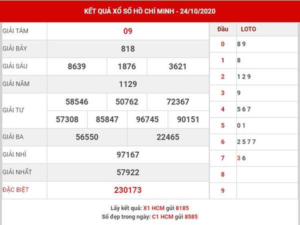 Thống kê SX Hồ Chí Minh thứ 2 ngày 26-10-2020