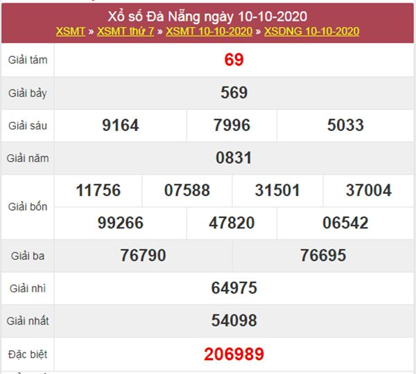Thống kê XSDNG 14/10/2020 chốt lô VIP Đà Nẵng thứ 4