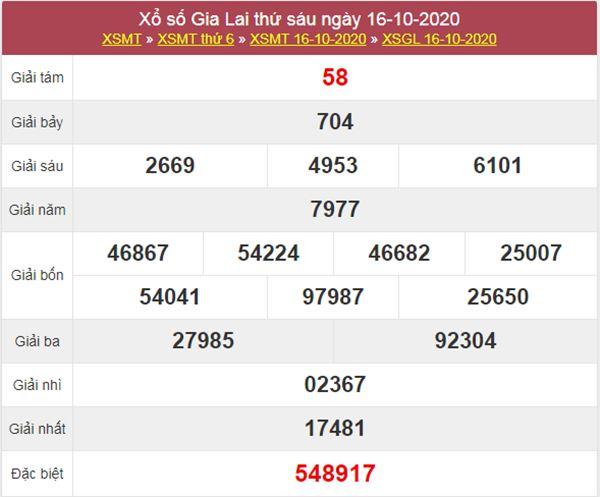 Thống kê XSGL 23/10/2020 chốt KQXS Gia Lai thứ 6