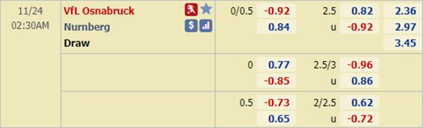 Kèo bóng đá giữa Osnabruck vs Nurnberg