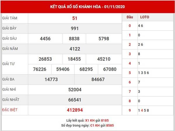 Thống kê xổ số Khánh Hòa thứ 4 ngày 4-11-2020
