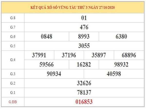 Dự đoán KQXSVT ngày 03/11/2020- xổ số vũng tàu