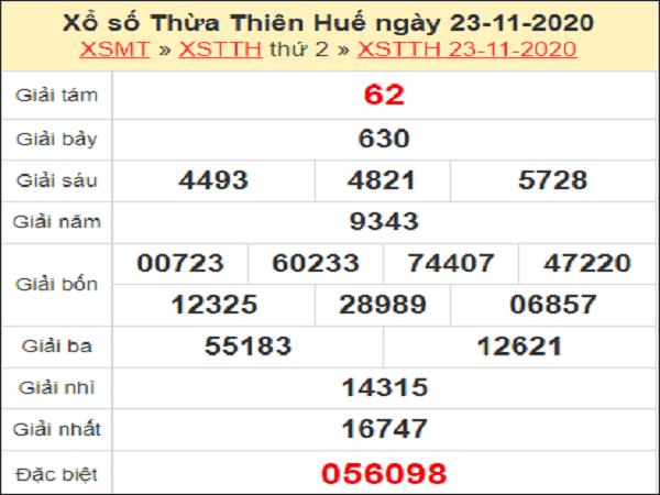 Nhận định XSTTH ngày 30/11/2020- xổ số thừa thiên huế