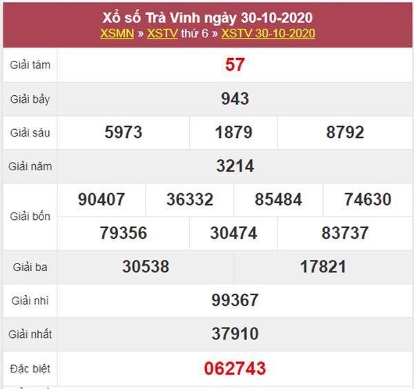 Phân tích XSTV 6/11/2020 chốt KQXS Trà Vinh thứ 6