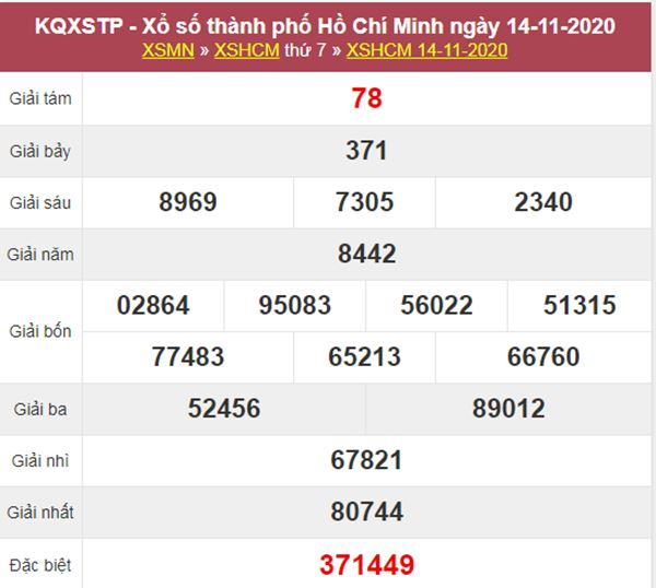 Soi cầu KQXS Hồ Chí Minh 16/11/2020 thứ 2 độ chuẩn xác cao