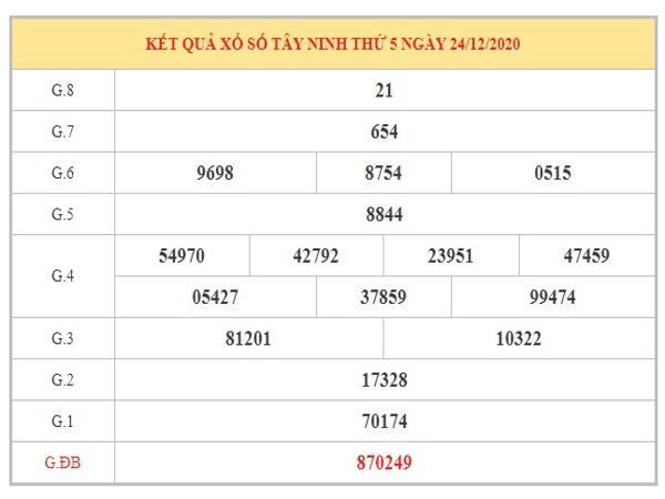 Nhận định KQXSTN ngày 31/12/2020 dựa trên kết quả kì trước