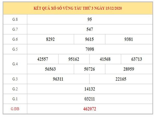 Nhận định KQXSVT ngày 22/12/2020 dựa trên kết quả kì trước